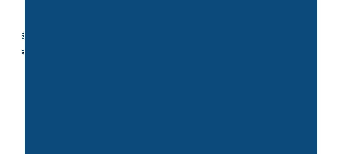 House of Balance - World Map